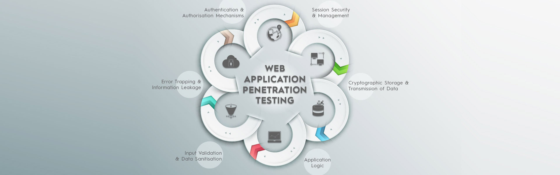 penetration-test-indonesia-philippines